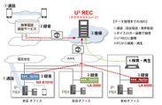ネクストジェン、クラウドサービスU3(ユーキューブ)シリーズに通話録音データをクラウドストレージ上に蓄積 ...