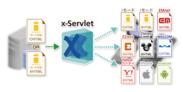 「x-Servlet」変換イメージ