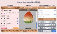 iPhone、iPod touchによる作業指示