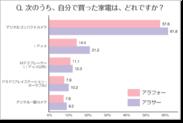 グラフ画像2