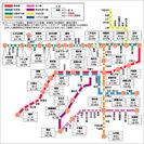 東急沿線価格マップ(中古マンション34地点)