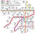 東急沿線価格マップ(住宅地33地点)