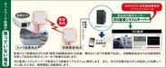 <河川監視無線データリンクシステムの構成図>
