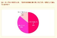 グラフ1(Q4)