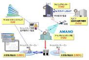 サービスシステムイメージ図