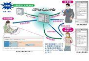 CSP安否確認サービスの主な特長