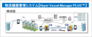 Hyper Vessel Manager構成図