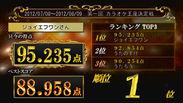 採点ゲーム結果画面_カラオケ