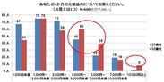 グラフ[3]