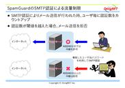 「SpamGuard」のSMTP認証による流量制限
