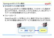 「SpamGuard」のシステム構成