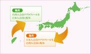 「台湾国際結婚情報サービス」