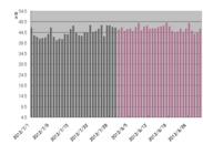 図1.ツイート件数推移<8月18日 歴代1位>