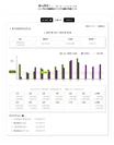 売上を自動集計、グラフで月別、クライアント別にも表示可能