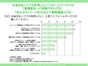 【Q2】グラフ