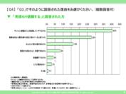 【Q4】グラフ