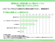 【Q5】グラフ