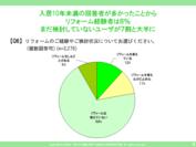 【Q6】グラフ