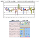 グラフと解析ソフトのイメージ