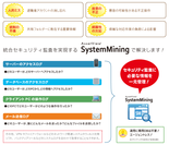 AssetView SystemMining