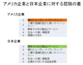 アメリカ企業と日本企業に対する認識の差