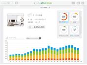 「Navi-Ene」サイトイメージ 消費電力量表示画面