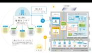 参考資料:「スマートマンションエネルギーシステム enecoQ」概念図