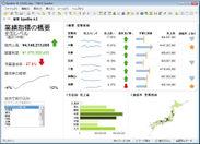 TIBCO Spotfire Professional v4.5