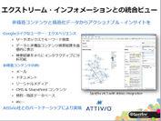 ビックデータ:非構造化コンテンツからアクショナブル・インサイトを