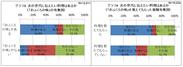 グラフ3・4