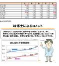 AISSY分析データ