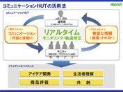 サービスの活用イメージ