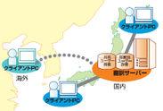 『J-SERVER Enterprise V3』イメージ画像