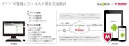 「CLOMO MDM」デバイス管理とウィルス対策を完全統合