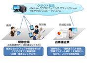 研修の構図