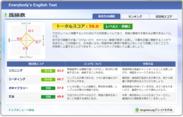 英語テスト 成績表