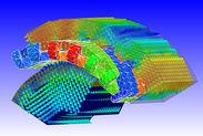 Esterel SCADE製品群とANSYS Simplorerの連成解析