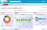 『ユビレジ for Salesforce』