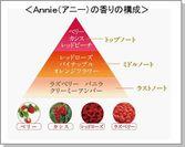 Annie(アニー)の香りの構成