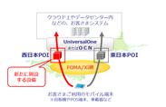 ネットワーク構成イメージ