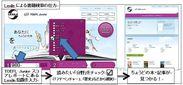 「Lexile」日本語サイト