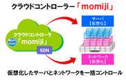 クラウドコントローラー「momiji」