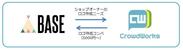 クラウドワークスとBASEの連携イメージ