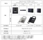 Netcommunity SYSTEM αNXIIシリーズ