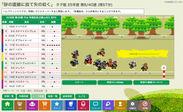 PC版レース画面