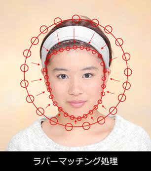 東京電機大学と共同開発「ラバーマッチング処理」