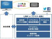 『LINK:s(リンクス・仮称)』概要