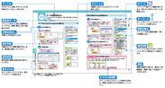 ズバリ解決 Excel 2013_構成