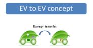 EV to EV concept イメージ画像(1)