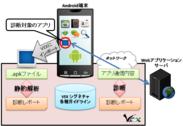 Androidアプリ検査イメージ